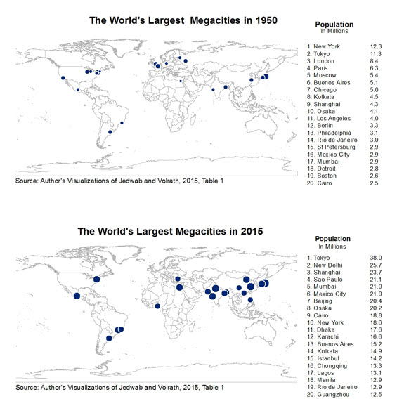figure-1-megacities