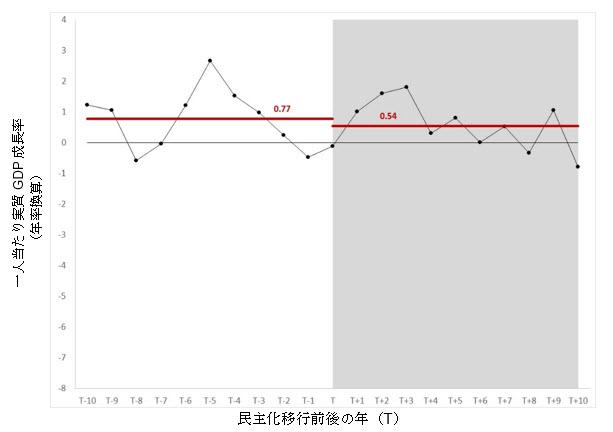 figure-2-japanese