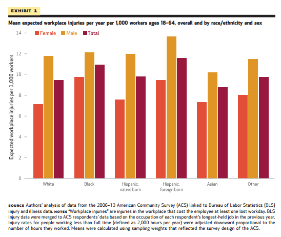 The essential scan: Top findings in health policy research