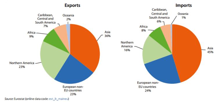 global_20170302_international trade v2