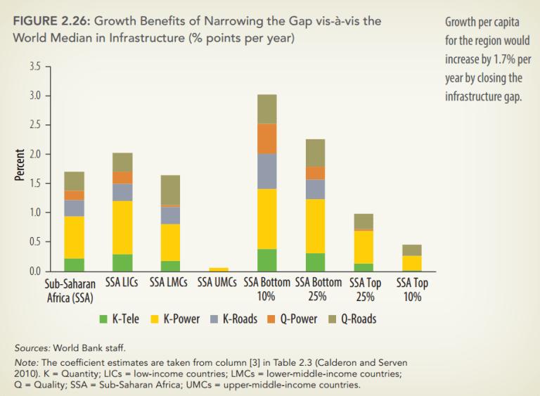 Global_20170420_Growth Benefits