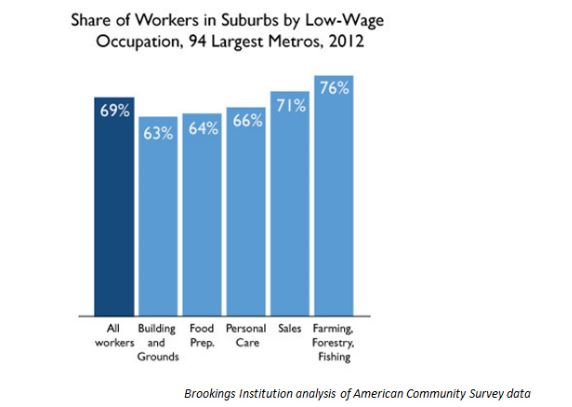 metro_20140210_the_metropolitan_geography_of_low_wage_work_fig3