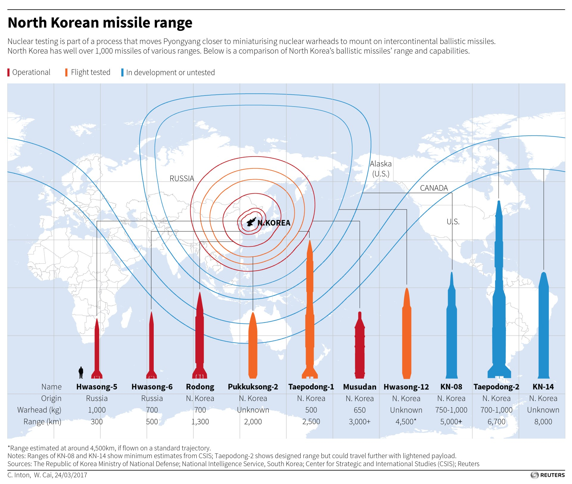 Map showing North Korean missiles and the distances they can reach.
