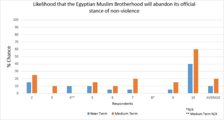 fp_20170615_islamism-poll