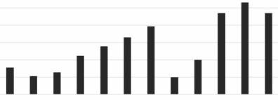 Black and white bar chart.