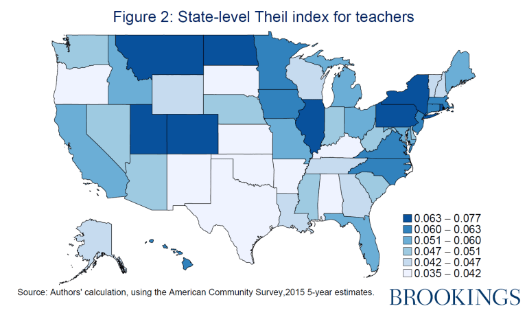 State-level Theil index for teachers