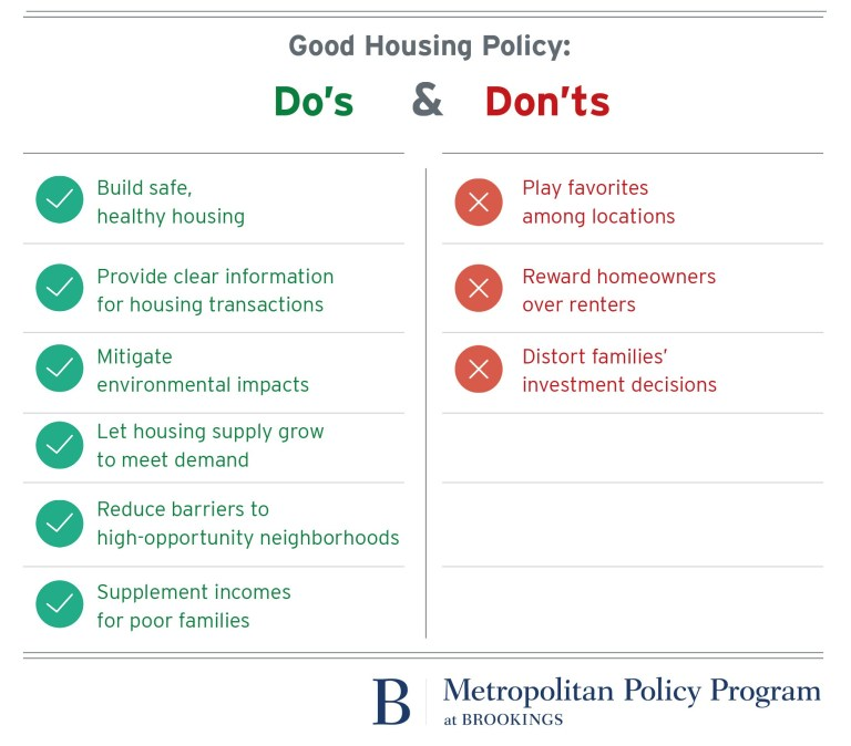 Figure 1: Do's and dont's of good housing policy