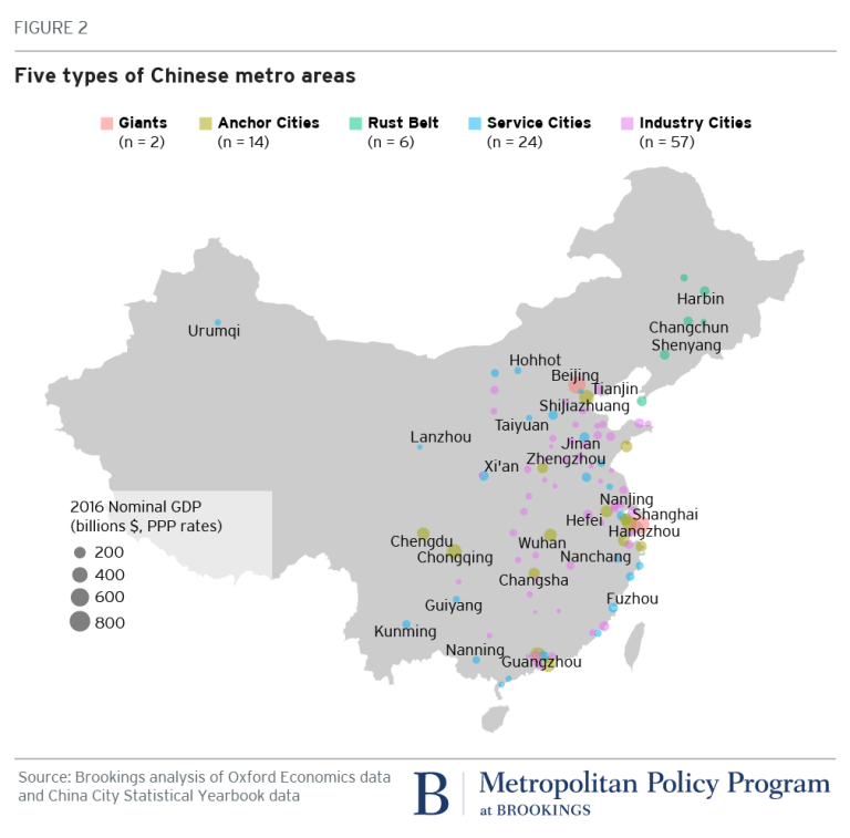 Map: Five types of Chinese metro areas