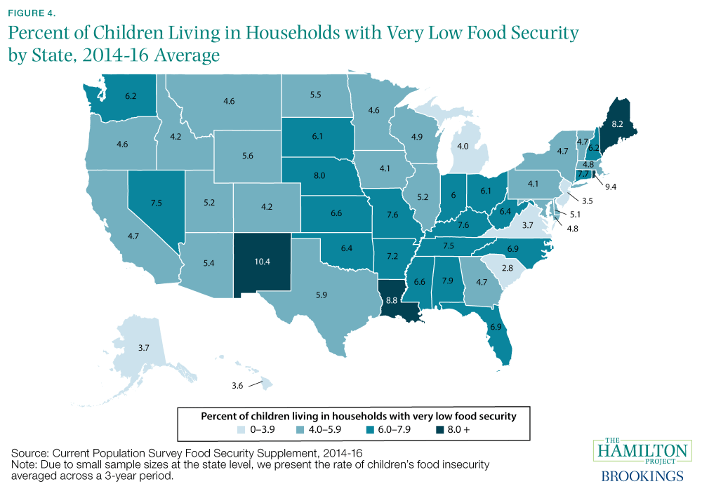 Percent of Children Living in Households with Very Low Food Security by State, 2014–16 Average