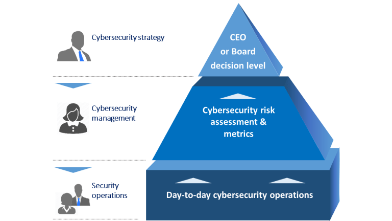 Global_CyberSecurity_Figure2