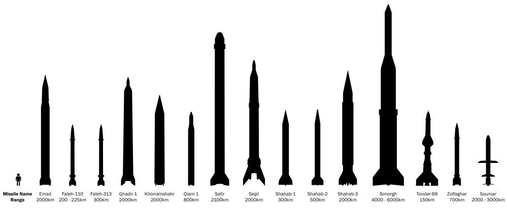 missiles-02.jpg?fit=1000,750px&ssl=1