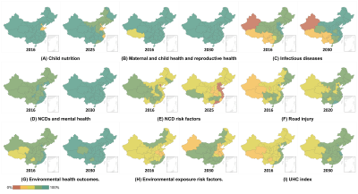 Figure 1: Progress on health-related Sustainable Development Goals in Chinese provinces