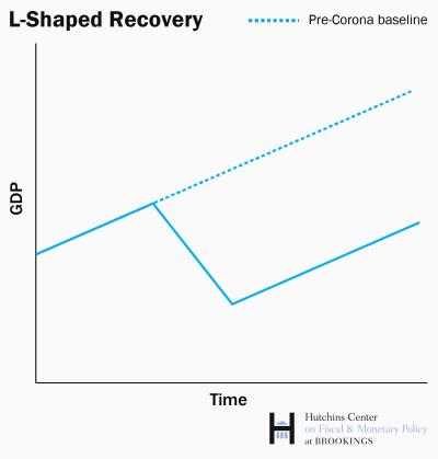 ES_20200430_Hutchins_recovery_L_shape-01