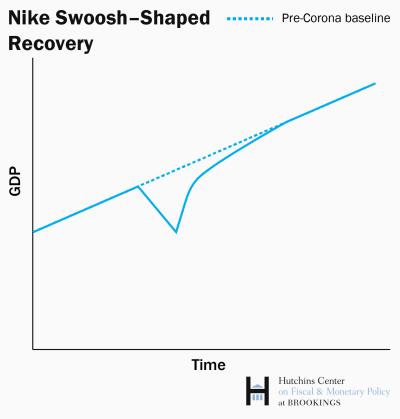 ES_20200430_Hutchins_recovery_swoosh_shape-01