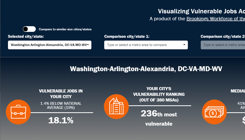 Screenshot from visualizing vulnerable jobs across America
