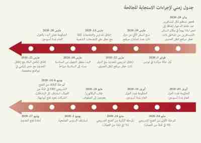 tunisia-pandemic-arabic