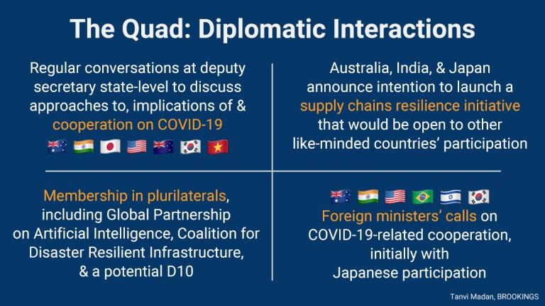 Interações diplomáticas