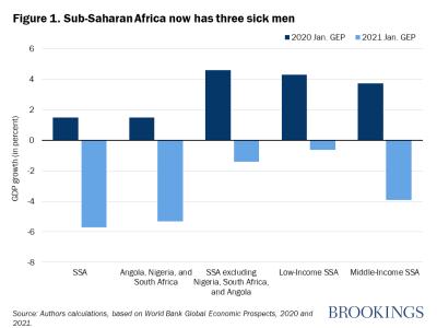 Figure 1. Sub-Saharan Africa now has 3 sick men