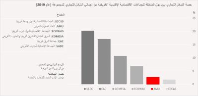 Arabic Maghreb graph_image001