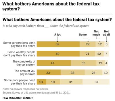 tax_opinions_pew