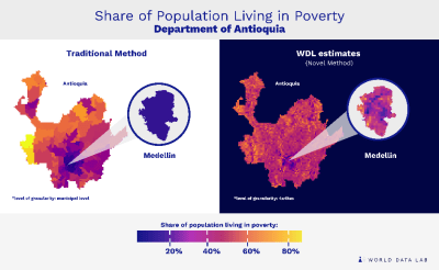 Figure 2. Poverty shares (%) in Antioquia, in 2018