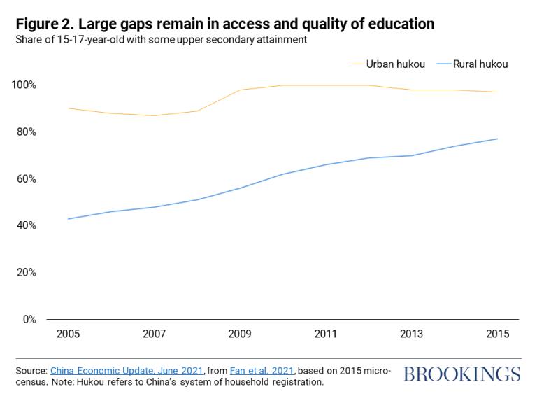 Siguen existiendo grandes lagunas en el acceso y la calidad de la educación