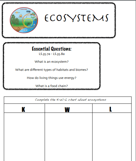 Ecosystem KWL
