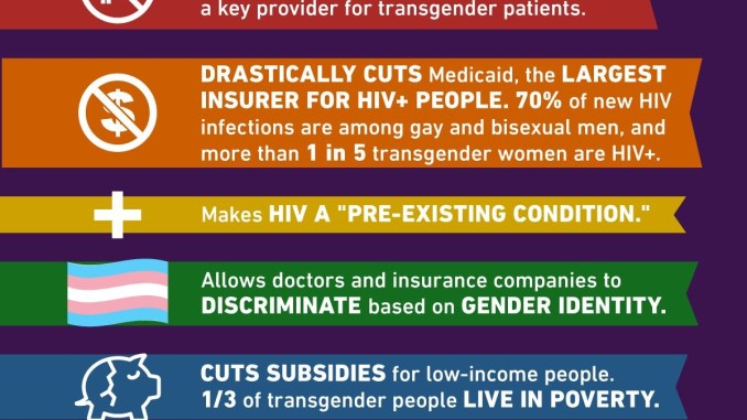 Trumpcare Hurts LGBTQ People