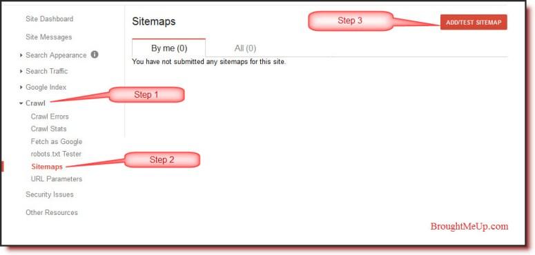 Google webmaster tool sitemap dashboard