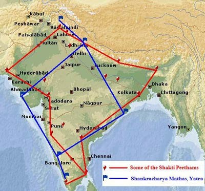 The Civilizational Unity of India