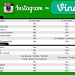 instagram-vs-vine5