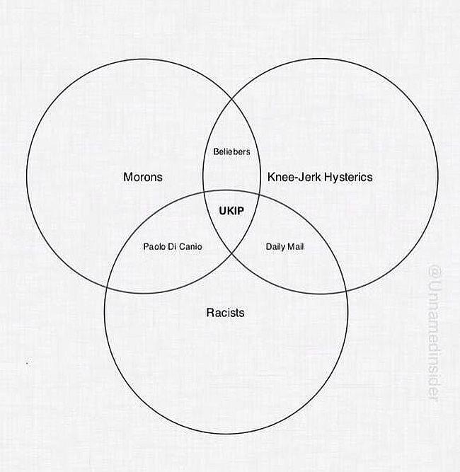 Psephology Of Ge15 Bruce On Politics