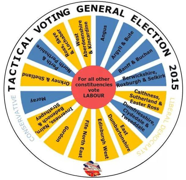 Scotland tactical voting guide 650