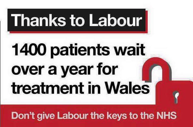 NHS Wales 650