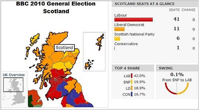 Scotland problem 650