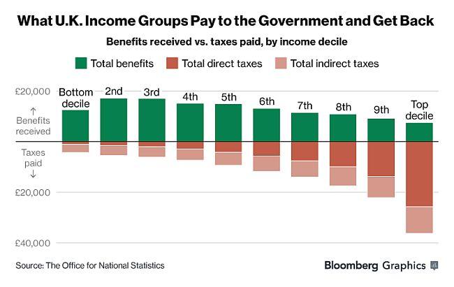 Benefits 4 650
