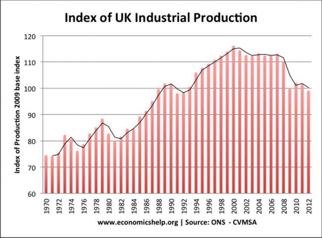 Manufacturing UK 650