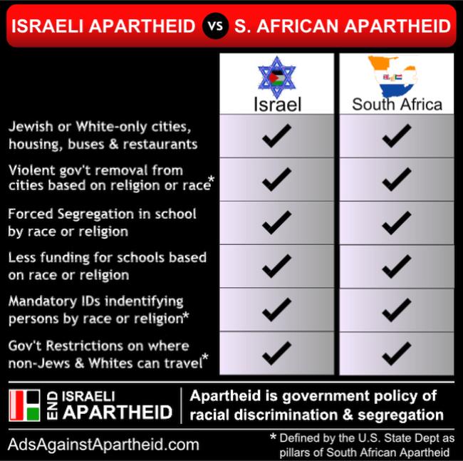 Israel apartheid #3 650