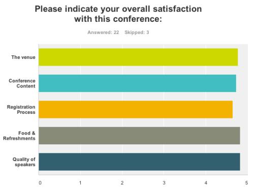 SinS Satisfaction 2014