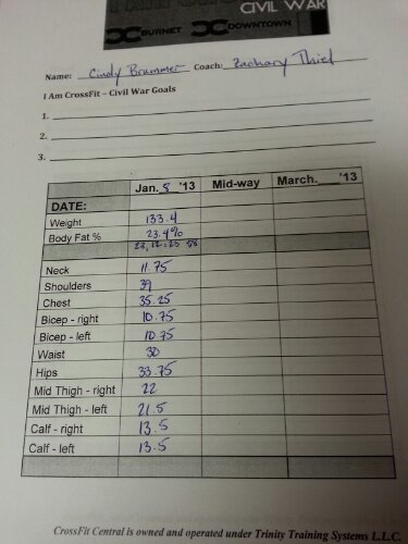 Body comp, fat percentage