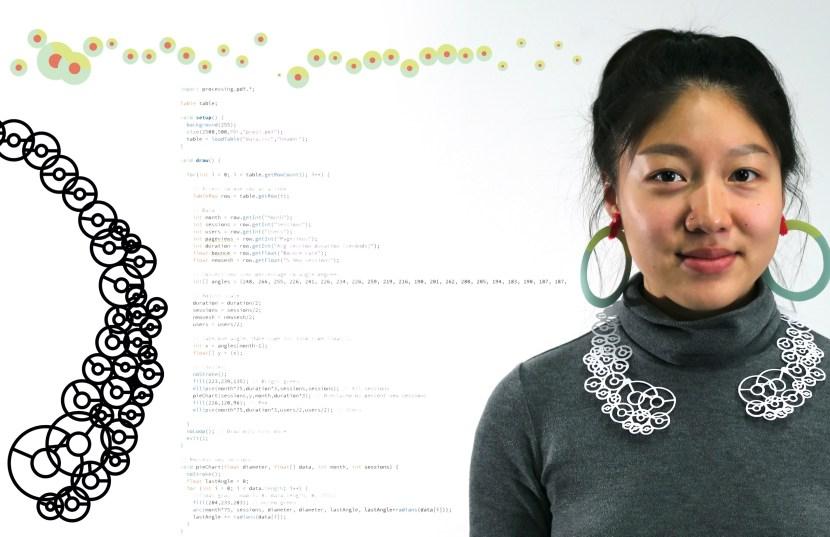 wearable design, project 3 - art, design, and digital culture portfolio | brunch at audrey's