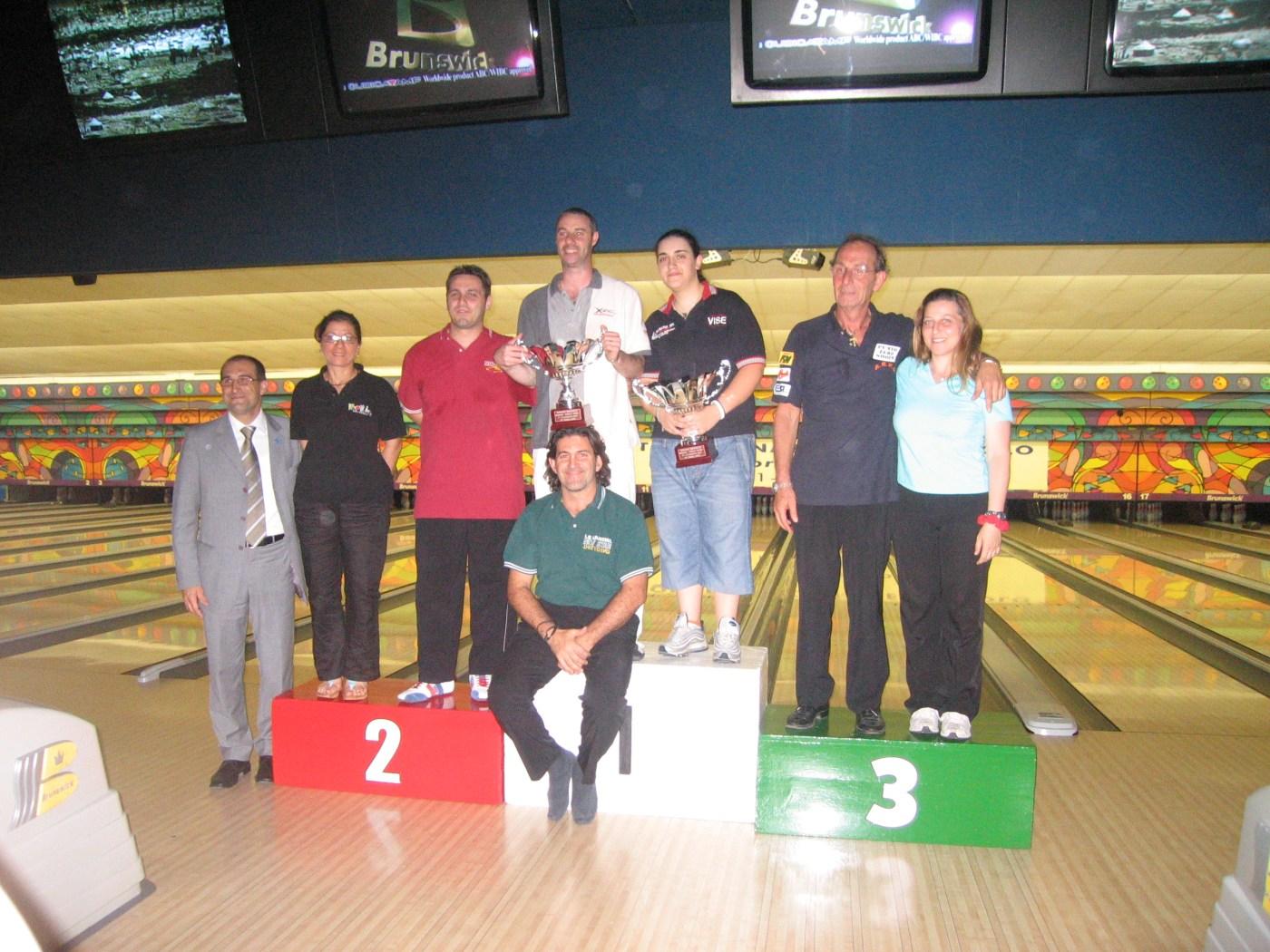 campionato ita 2006