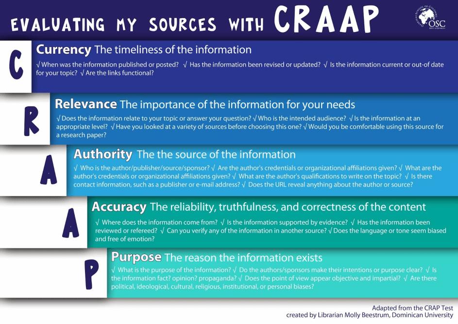 CRAAP2