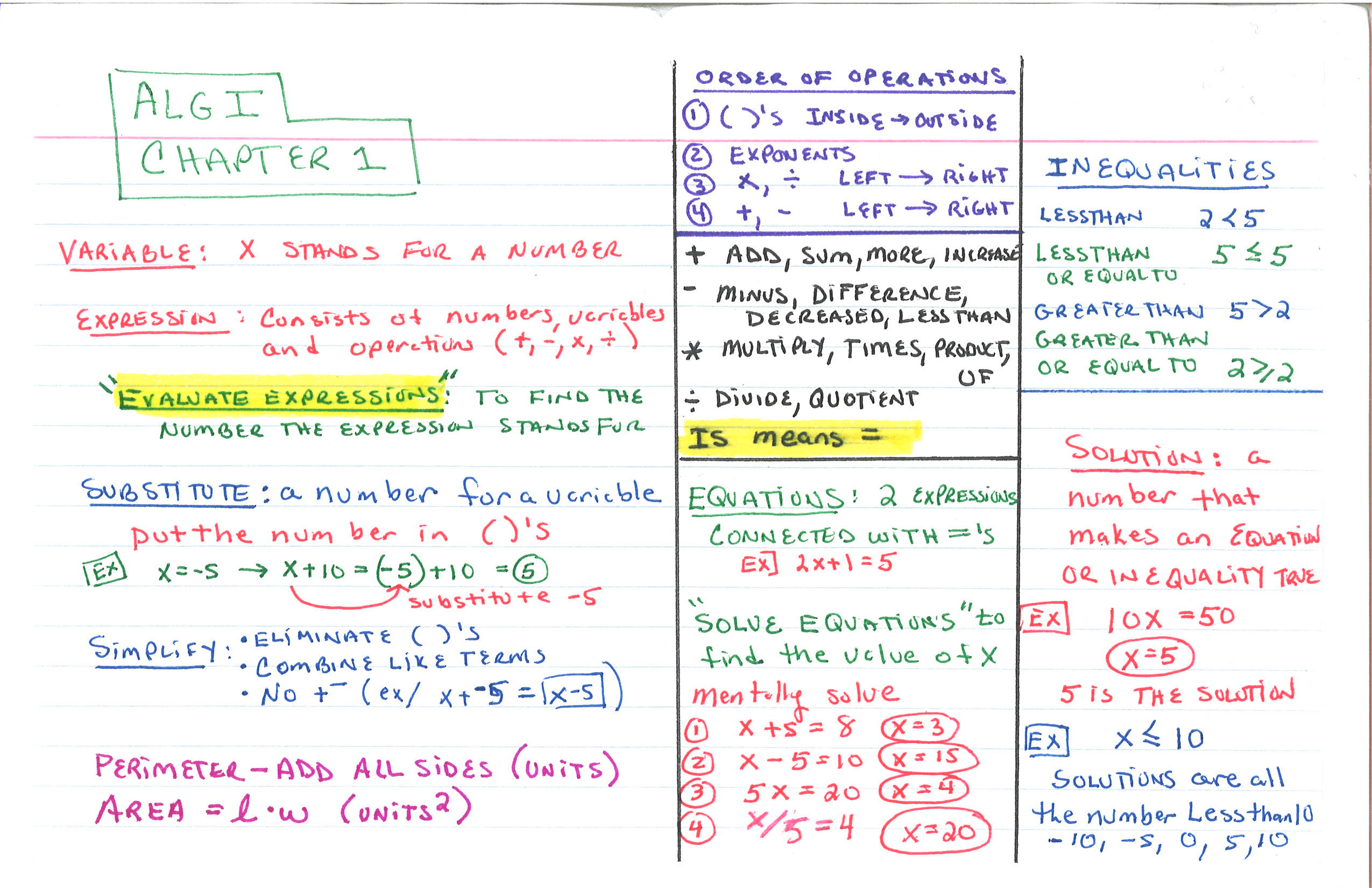 Algebra 1 Honors Final Exam Review With Answers