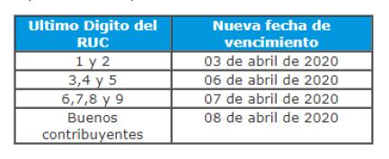 cronograma_coronavirus_sunat