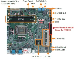 Industrial Micro ATX Motherboard with Intel H61 Chipset