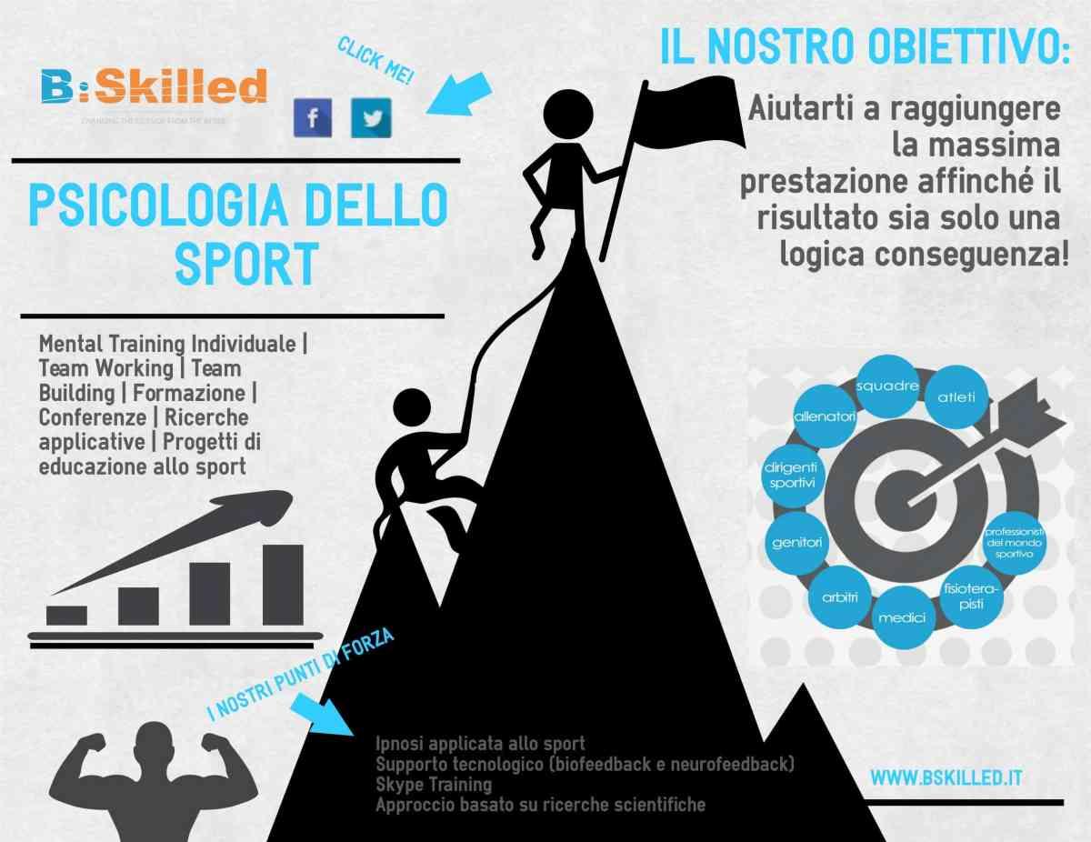 BSKILLED - Psicologia dello sport e della performance Per lo sport