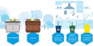 Kit per la raccolta rifiuti a Brescia