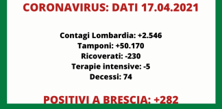 Dati Covid Lombardia (2) 17 aprile 2021