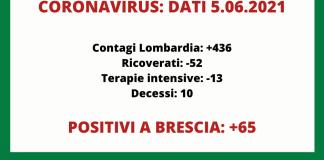 Dati Covid Lombardia 6 giugno 21 (1)